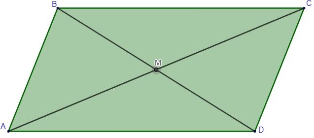M é ponto médio das duas diagonais.