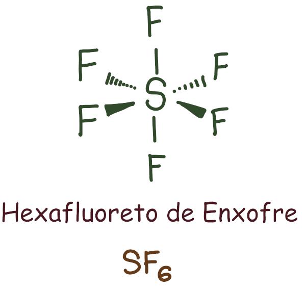 Estrutura da molécula de hexafluoreto de enxofre