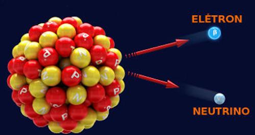 Decaimento beta de um núcleo.