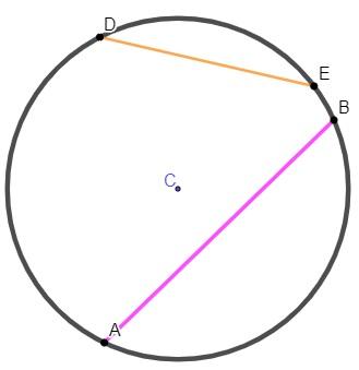 AB e DE são cordas da circunferência.