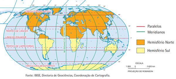 Distribuição das linhas imaginárias sobre o planisfério e identificação dos hemisférios. Fonte: IBGE.