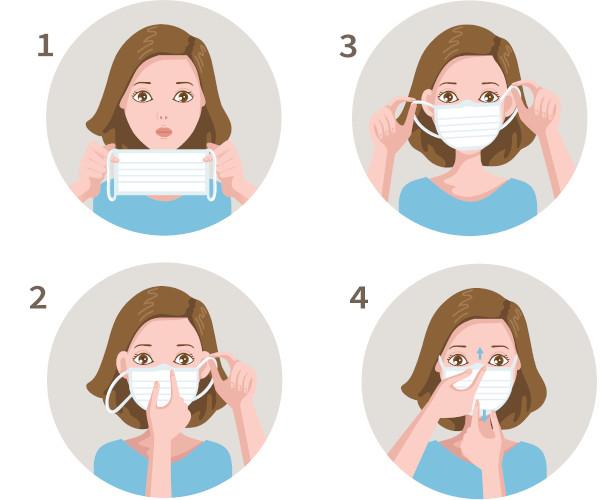 Para fazer uso de máscaras descartáveis, alguns cuidados devem ser tomados.