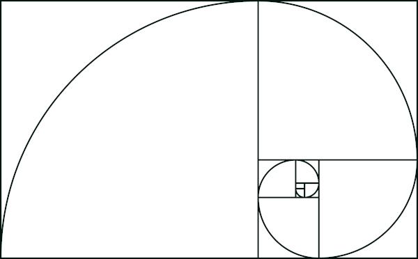 Quando o retângulo é áureo, a proporção entre os seus lados é de 1 para, aproximadamente, 1,618, aproximando-se do número irracional Φ = 1,61803398875…