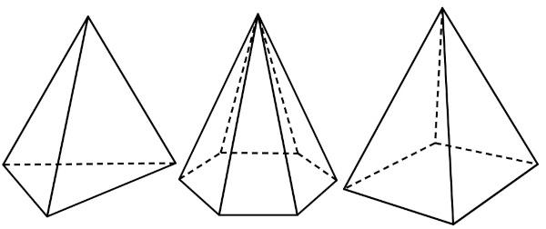 As pirâmides possuem base triangular, hexagonal e quadrada respectivamente.