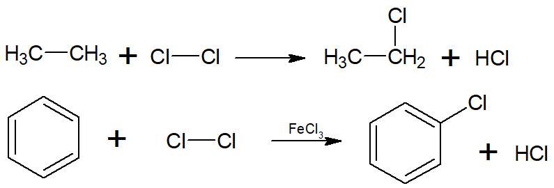 Reações orgânicas de substituição formando haletos de arila.