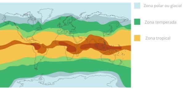 Mapa-múndi com as faixas apresentando as zonas térmicas.