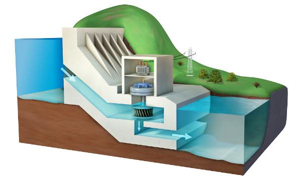 Ilustração do interior de uma usina hidrelétrica.