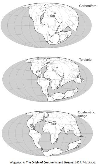 Imagem apresentando três etapas da deriva continental.