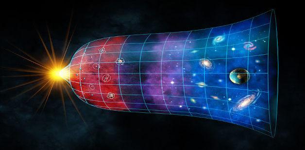 Perguntas ainda não respondidas pela Física