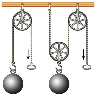 Sistema com uma polia fixa e outro sistema com uma polia fixa e outra móvel