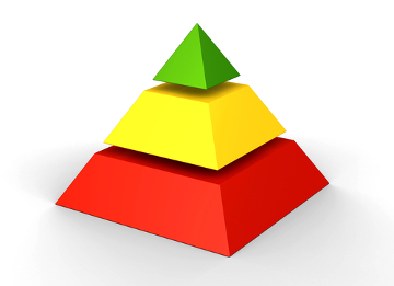 As pirâmides ecológicas representam graficamente a transferência de matéria e energia