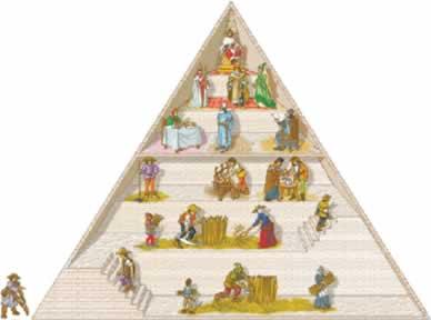 A sociedade estamental era o tipo de estrutura social que se dividia em estamentos e não permitia a ascensão social