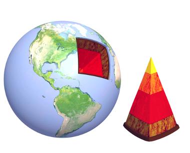 As principais camadas da Terra são crosta, manto e núcleo