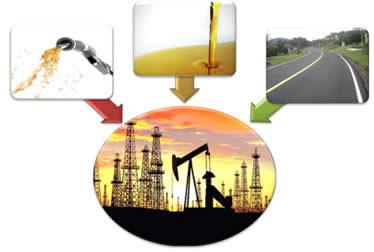 Os ciclanos são encontrados no petróleo naftênico, que dá origem a gasolinas e óleos lubrificantes de qualidade e resíduos asfálticos