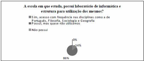 A Escola Como Espaço De Inclusão Digital Brasil Escola