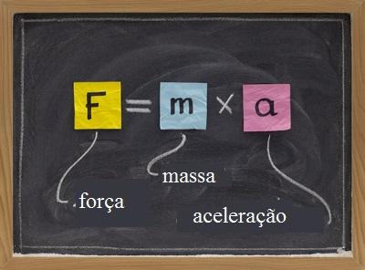 A segunda Lei de Newton descreve a relação entre força e aceleração
