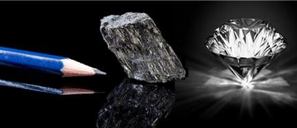 O grafite e o diamante são formas alotrópicas do carbono. Como o grafite é o mais comum, adotou-se que sua entalpia-padrão é igual a zero