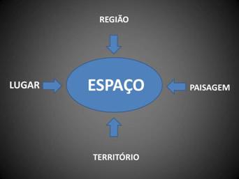 A construção da espacialidade é o principal objetivo do ensino de Geografia