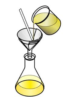 O método de filtração simples pode ser usado para diferenciar dispersões