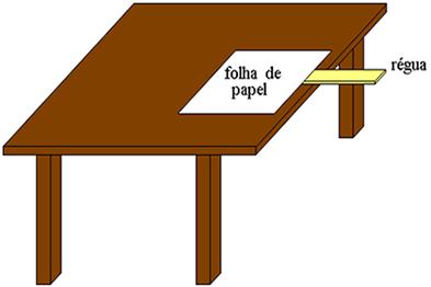 Coloque a régua sobre a mesa e cubra-a com a folha de papel, deixando metade da régua para fora da mesa