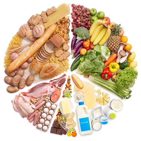 O Que Sao Alimentos Saudaveis Exemplos De Alimentos Saudaveis