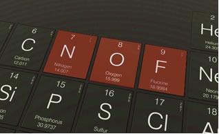 Os elementos mais eletronegativos da Tabela Periódica estão em destaque acima