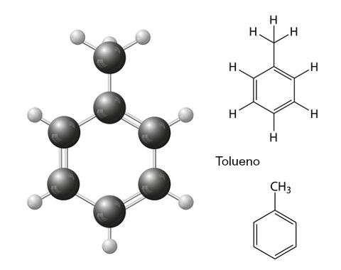 O tolueno, que é obtido a partir de uma reação de substituição, é utilizado para aumentar a octanagem da gasolina