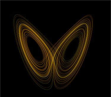 Símbolo representativo da teoria do caos