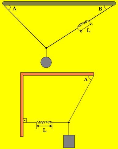 Equilíbrio de um ponto material