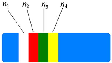 Resistor composto por quatro faixas