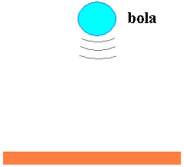 A bola possui direção vertical e sentido de baixo para cima