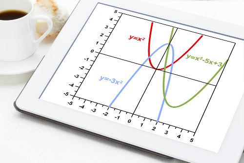 A concavidade da parábola relaciona-se com o coeficiente a da função do segundo grau
