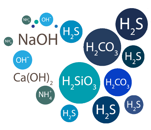 A mistura de diferentes ácidos e bases pode resultar em um sal duplo