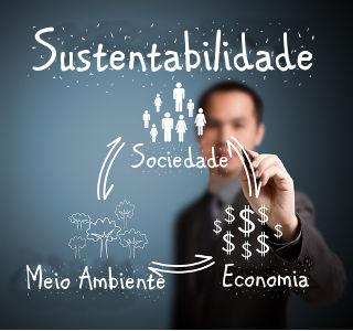A sustentabilidade é uma maneira de ver e agir no mundo que considera a interação que existe entre o econômico, o social e o ambiental
