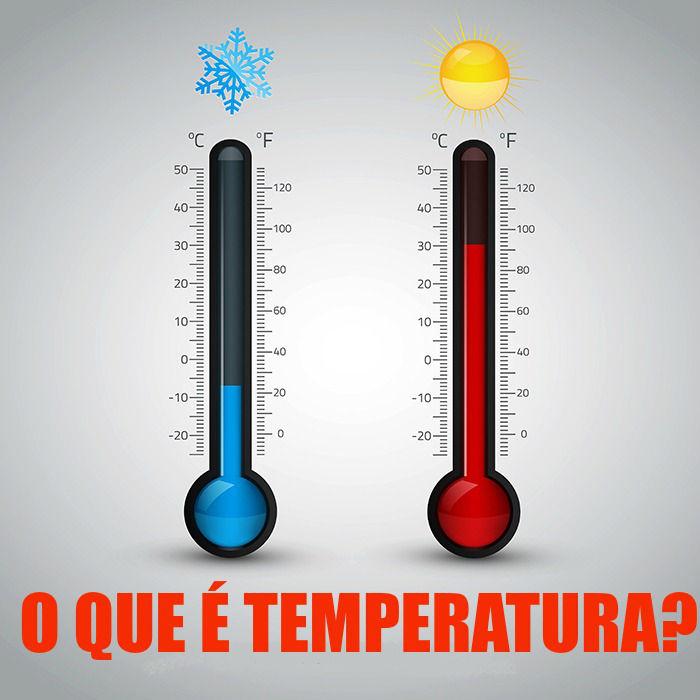 A Temperatura é a medida do grau de agitação das moléculas de um corpo