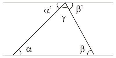 Princípios básicos de Geometria Plana.