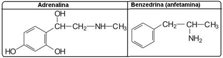 Estruturas químicas da adrenalina e da benzedrina