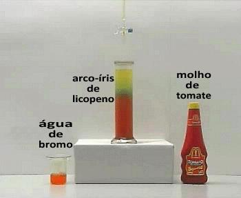 Experimento de mistura de água de bromo com licopeno.