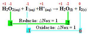 Água oxigenada reduzindo e atuando como agente oxidante
