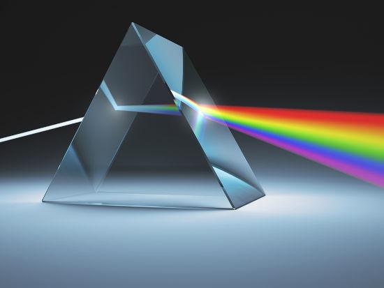 Ao passar através de um prisma, a luz policromática é decomposta em sete luzes monocromáticas