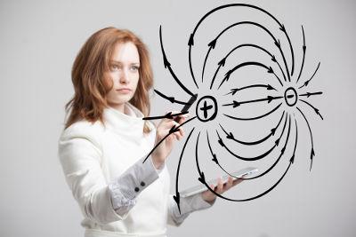 As linhas de força são um artifício muito útil para visualizar a direção e o sentido do campo elétrico de uma ou mais cargas