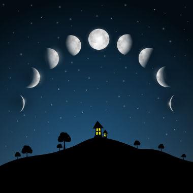 As posições relativas da Lua em relação à Terra e ao Sol configuram as chamadas fases da Lua