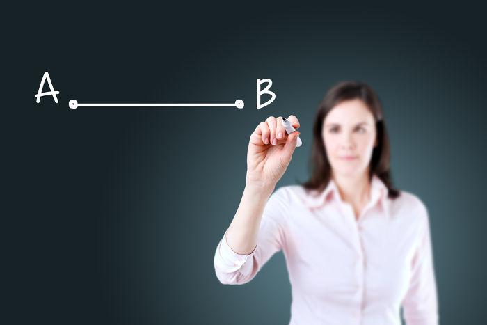 As retas podem ser classificadas em concorrentes, coincidentes e paralelas