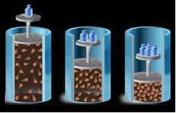 As transformações isotérmicas constituem a relação entre o volume e a pressão de um gás a uma temperatura constante