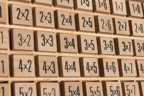 Atividade usada para o ensino de multiplicação