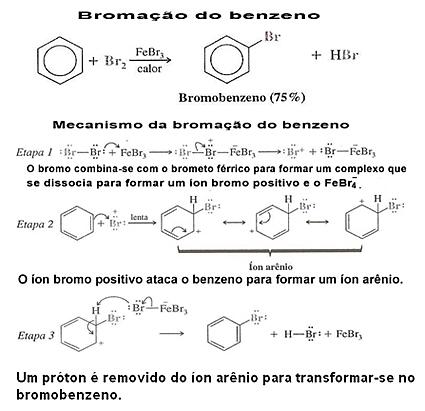Reação de bromação do benzeno e seu mecanismo