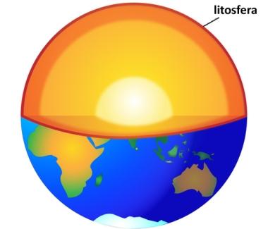 A litosfera compõe a camada mais externa da Terra