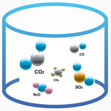 Cada gás da mistura apresenta um volume parcial, resultando no volume total
