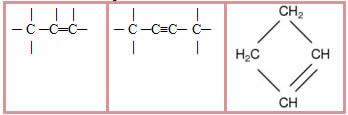 Exemplos de cadeias carbônicas insaturadas.