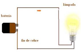 Esquema de circuito elétrico